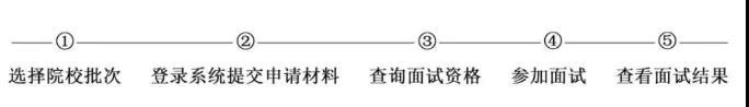 雷哥考研-MBA提面攻略.jpg