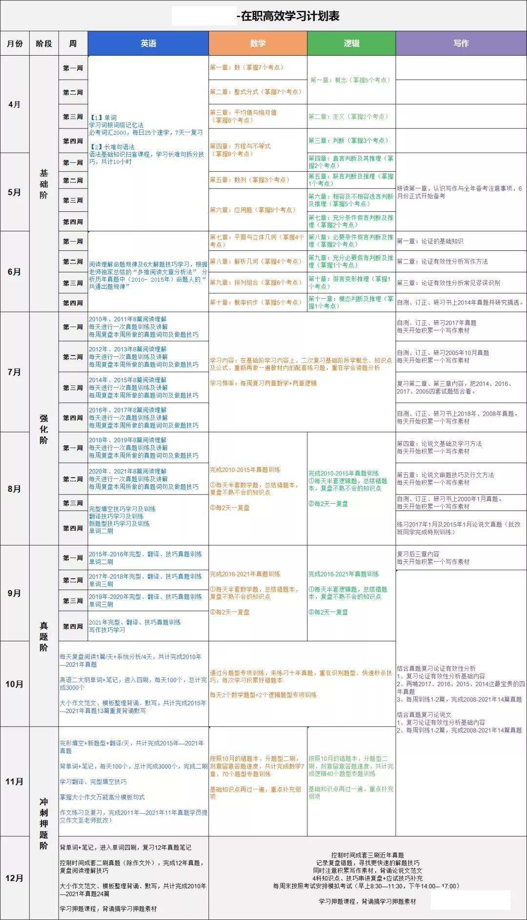 雷哥考研-MBA四月备考攻略.jpg